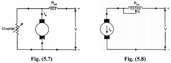 Speed Control Methods of D.C. Series & Shunt Motors
