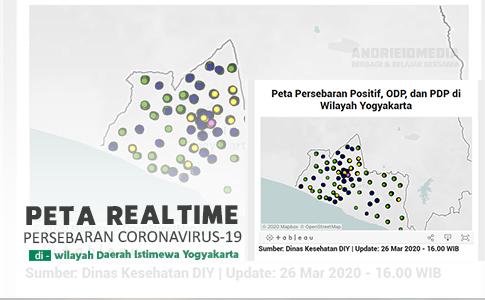 Peta  Realtime Persebaran Coronavirus atau COVID-19 di Wilayah Yogyakarta