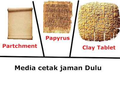 partchment clay tablet papyrus