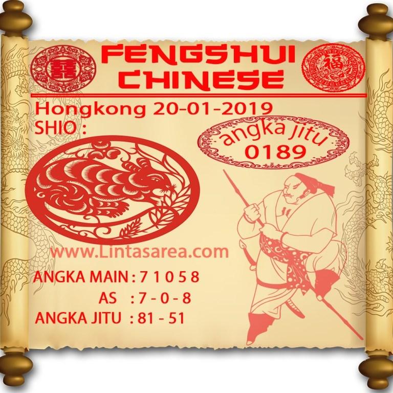 Prediksi fengshui Chinese