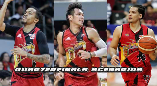 List of Scenarios for SMB in the Quarterfinals 2018 PBA Philippine Cup