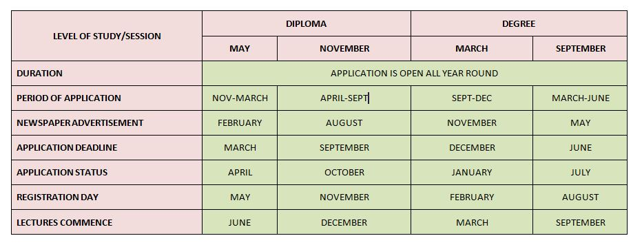 Uitm Degree Via Epjj Selangkah Ke Alam Diploma Degree Uitm Via Epjj