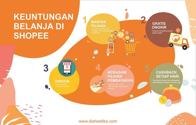 Shopee Sahabat ramadhan #DiRumahAja #THRBigRamadhanSale2020
