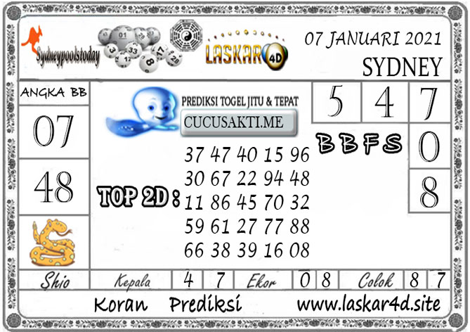 Prediksi Togel SYDNEY LASKAR4D 07 JANUARI 2021