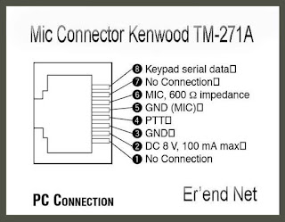 Service Manual Mic Connector Kenwood TM-271A