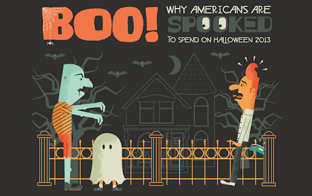 Boo-Why-Are-Consumers-Scared-of-Halloween-2013 #Infographic