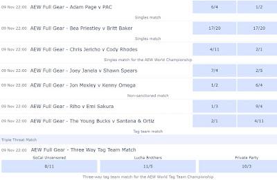 William Hill's AEW Full Gear Betting Markets