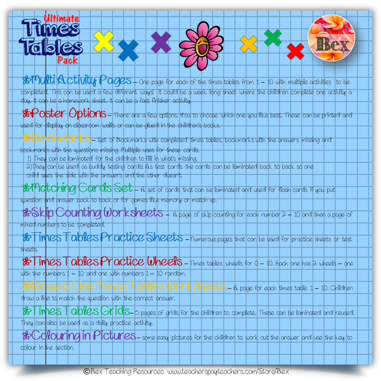 Ultimate Time Tables Pack - 120 Pages | Bex Teaching Resources