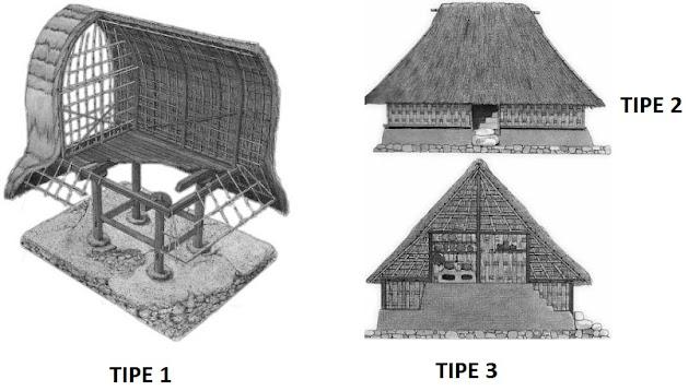 Rumah Adat Suku Sasak - Lombok Terkini