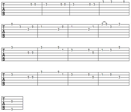 cancion de cuna brahms tab facil principiantes guitarra