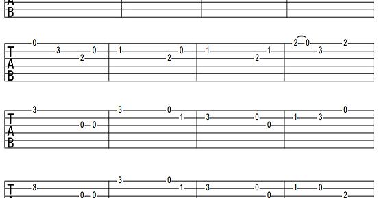 Canci n de cuna f cil guitarra principiantes brahms for Cancion de cuna de brahms