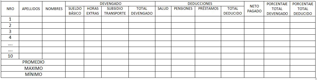 Actividad nomina de empleados en excel las tic en la iedr for Tabla de nomina