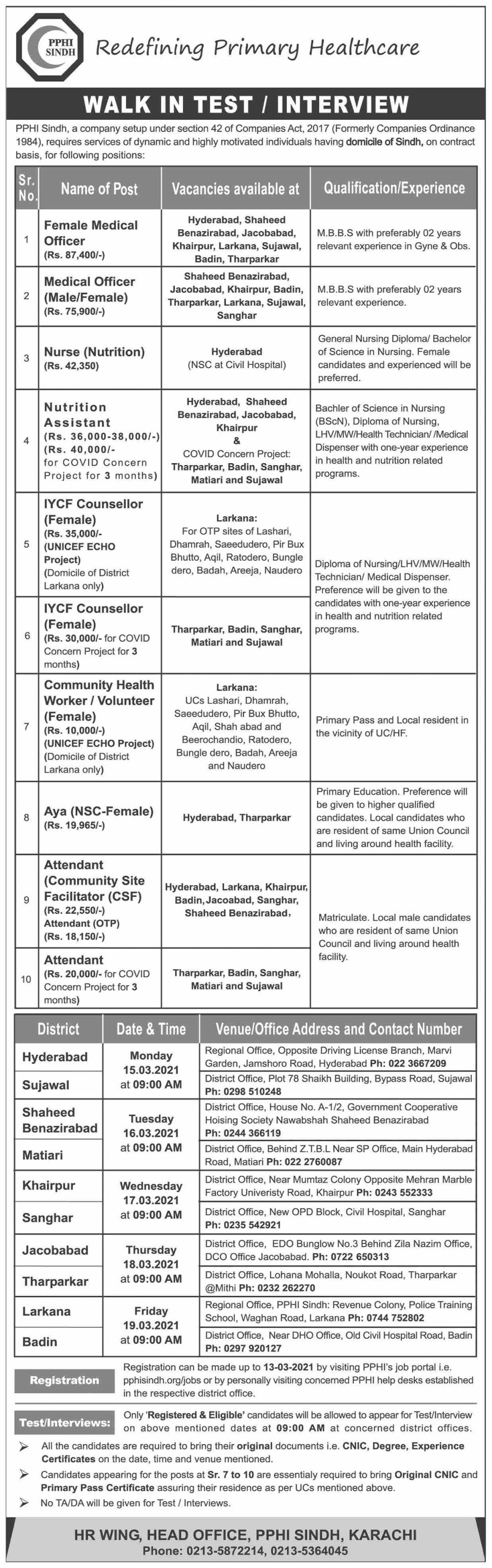 People Primary Healthcare Initiative Pphi Sindh Medical Jobs 2021 | Latest Jobs