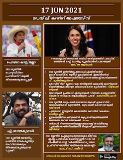 Daily Malayalam Current Affairs 17 Jun 2021