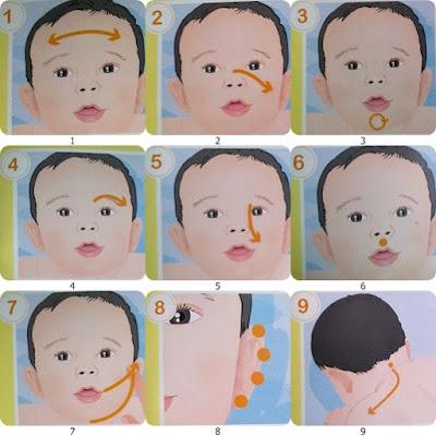 Pijat wajah bayi milon air mancur