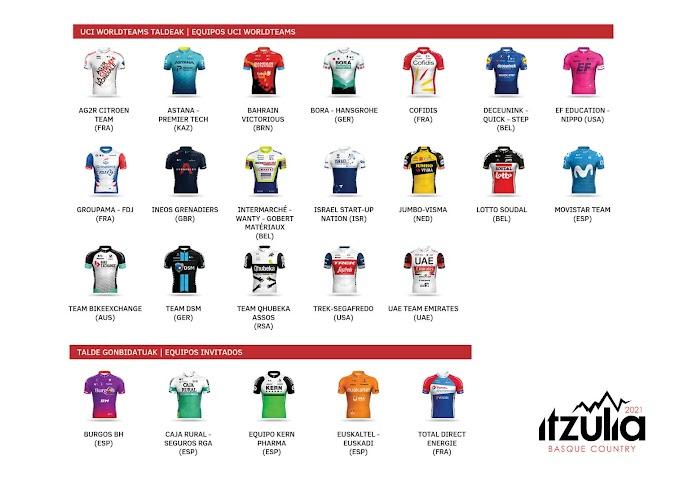 Equipos invitados a la Vuelta al País Vasco 2021