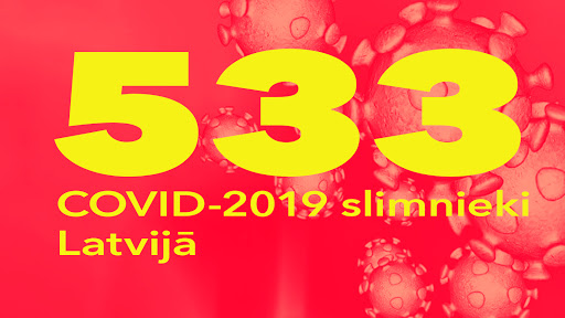 Koronavīrusa saslimušo skaits Latvijā 5.04.2020.