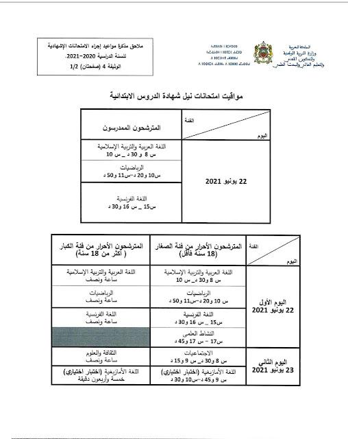 الدروس المعنية بالامتحان الموحد الإقليمي السادس ابتدائي