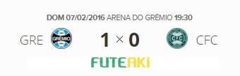 O placar de Grêmio 1x0 Coritiba pela 2ª rodada da Copa Sul-Minas-Rio 2016.