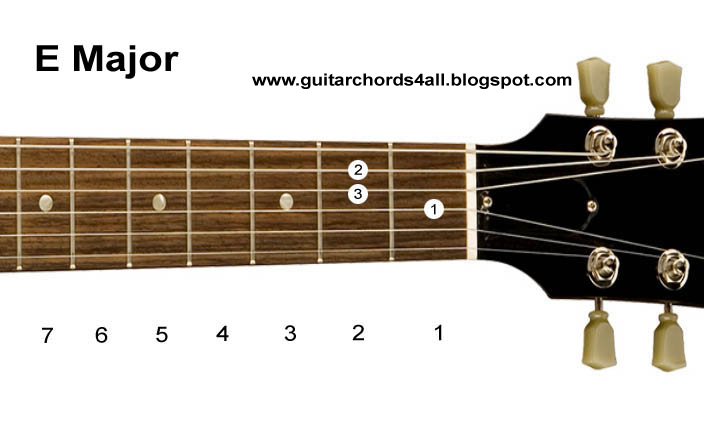 Chord Guitar Tuner