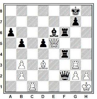 Posición de la partida de ajedrez Horowitz - Stephens (Estados Unidos, 1944)