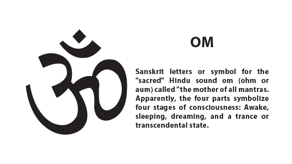 HINDUISM RELIGIOUS PRACTICES AND VEDIC ASTROLOGY TOPIC: Om ...