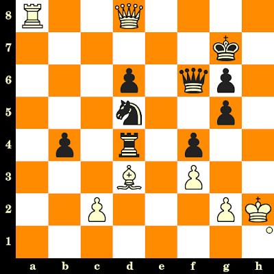 Les Blancs jouent et matent en 3 coups - Bent Larsen vs Jan Timman, Linares, 1987