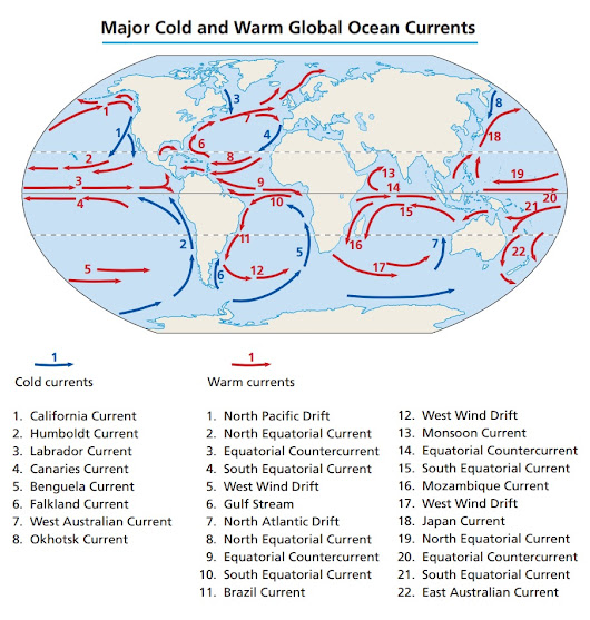 Major Ocean Currents of the World, Tips to Remember