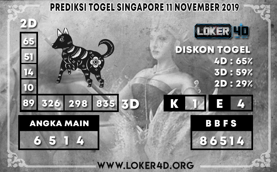 PREDIKSI TOGEL SINGAPORE LOKER4D 11 NOVEMBER 2019