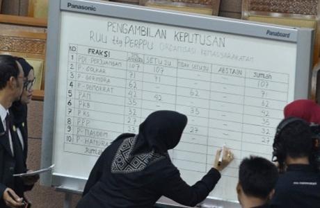 Ironis, Perppu Ormas Larang Ajaran Komunisme, Tapi PKS, Gerindra, dan PAN Menolak