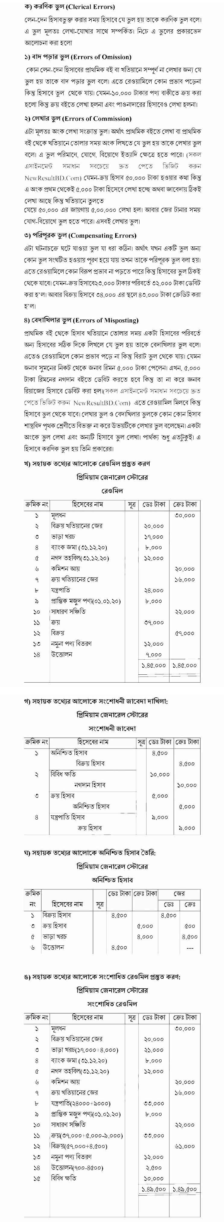 HSC 7th Week Accounting Assignment Answer 2021