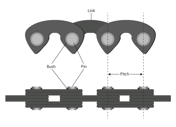 Design of Silent Chain