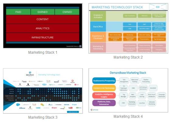 Full Stack Marketer khái niệm mới cho dân Marketing và xu hướng tương lai?