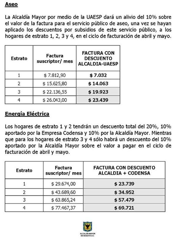 alcaldesa-claudia-lopez-anuncio-descuentos-servicios-estratos-1-2-3-4