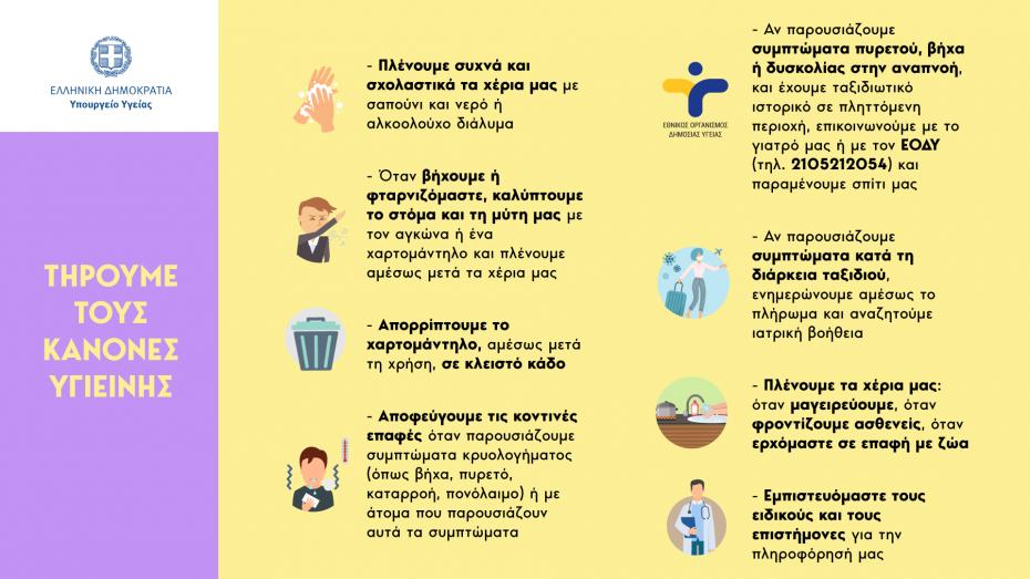 Ιατρικός Σύλλογος Πρέβεζας:  Ενημέρωση σχετικά με τις προφυλάξεις για τον κορωνοϊό