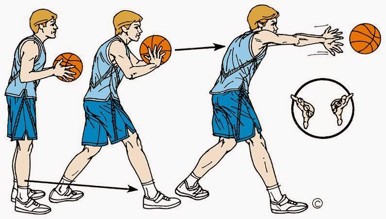 Mengoper Bola (Passing) - berbagaireviews.com