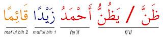 Zhonna Dan Saudaranya Beserta Contoh Dalam Al Zhonna dan Saudaranya Dalam Alquran | Nahwu Praktis