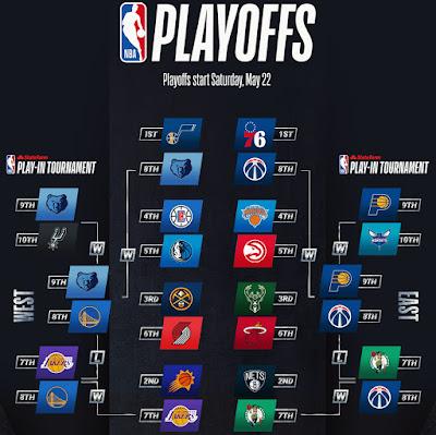 NBA 2020/2021 - Playoffs: Segunda Ronda