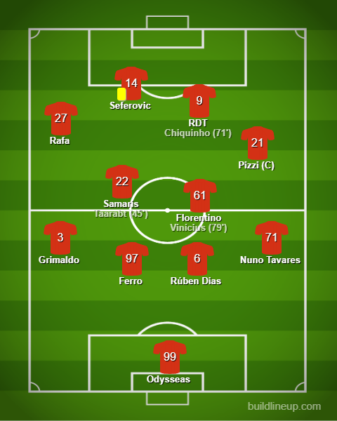 Benfica vs Porto - Liga NOS 2019/20