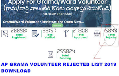AP Grama Volunteer Application Rejected List 2019 application status check now 1