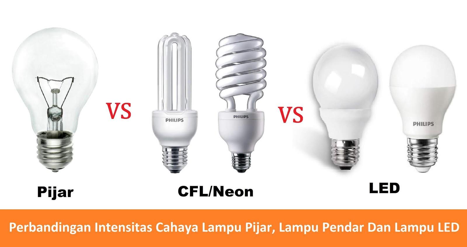 Perbandingan Intensitas Cahaya Lampu Pijar  Lampu Pendar  Neon  Dan Lampu Led