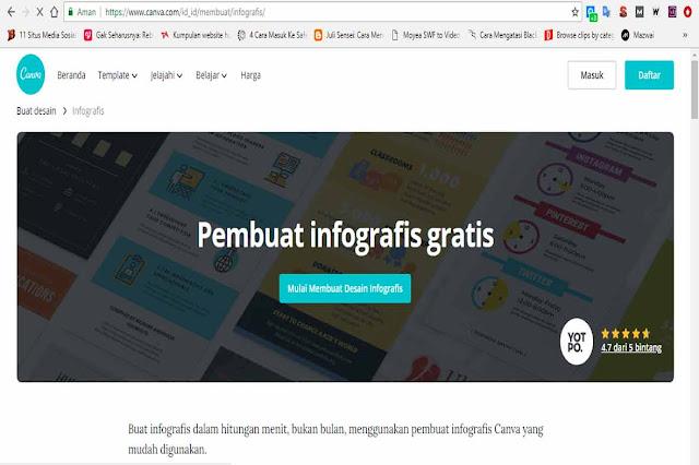 Cara Membuat Infografis di Situs Logo Online Canva
