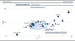 Monitor AIM Italia, report speciale anno 2019