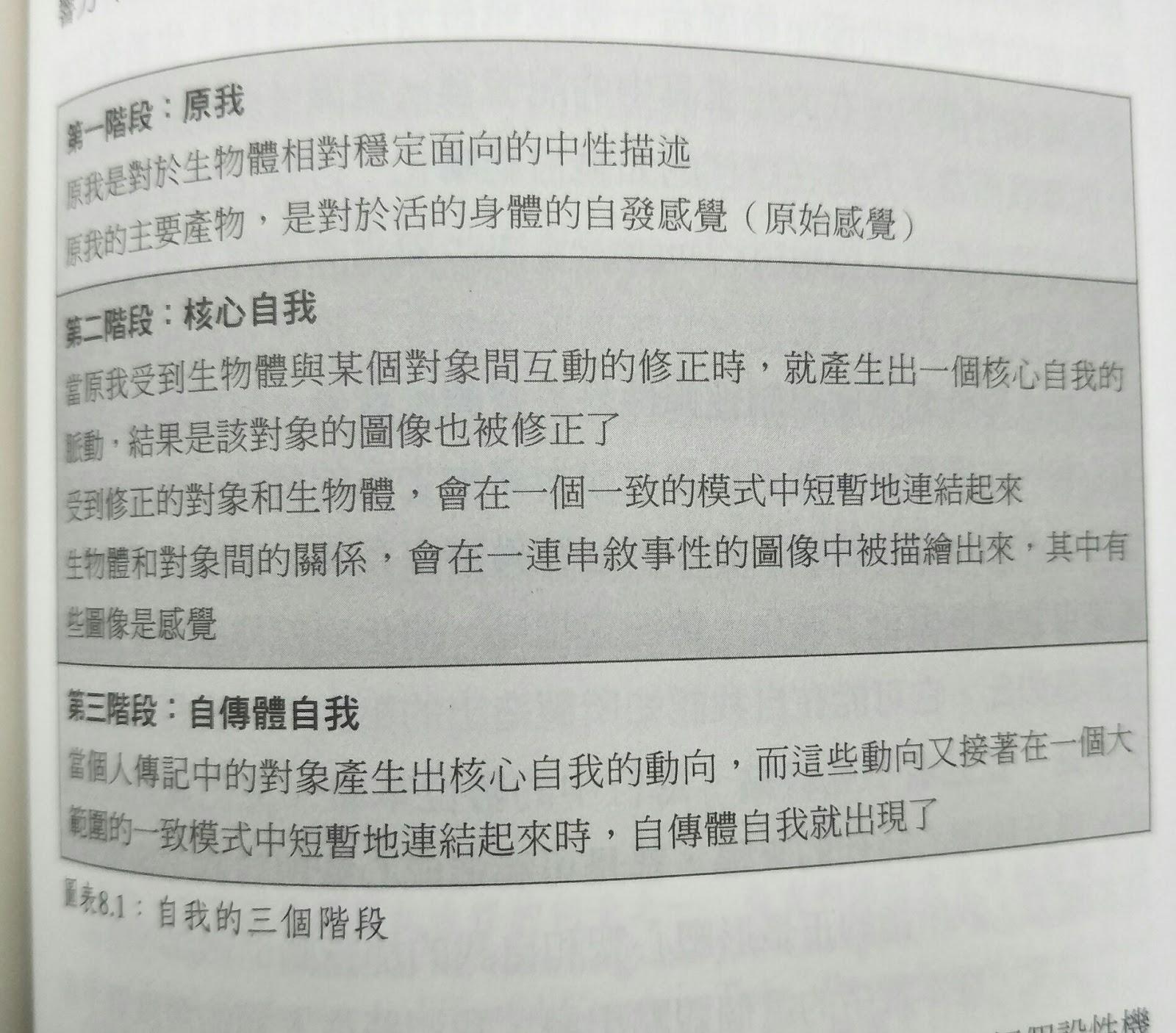 From Micro to Macro: 意識究竟從何而來?(3/4)