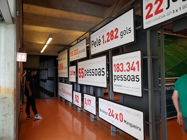 数字で見るブラジルサッカー
