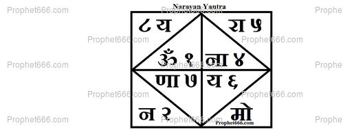 A Yantra to worship Narayana