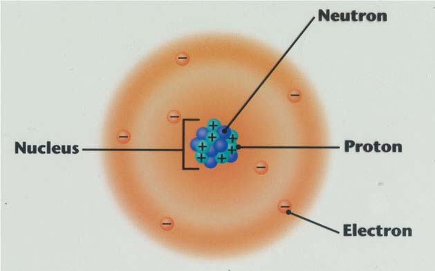 Timeline of the Atom: Erwin Schrodinger - 1926