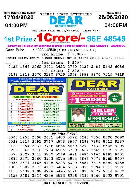Lottery Sambad Today 17.04.2020 Dear Benefit Friday 4:00 pm
