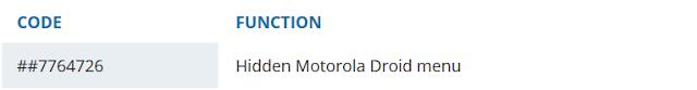 Kode Manufacturer-specific Motorola