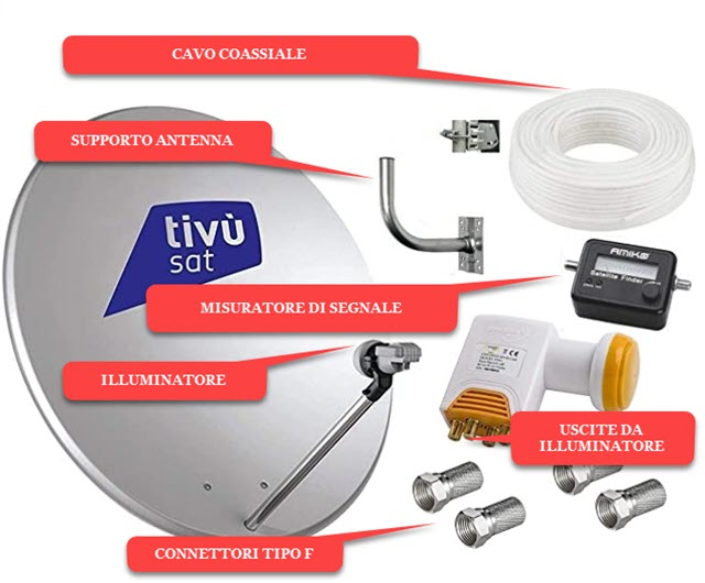 kit della antenna parabolica